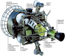 Противоспутниковый спутник
