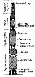 многоступенчатая ракета
